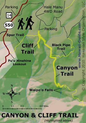 waimea canyon trail lopen